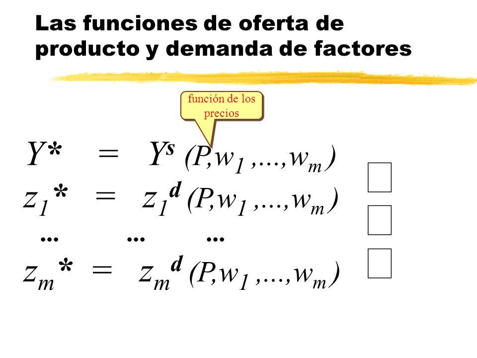 Y* = Y s (P,w 1,...,w m ) z 1 * = z 1 d (P,w 1,...,w m )......... z m * = z m d (P,w 1,...,w m ) función de los precios Las funciones de oferta de pro