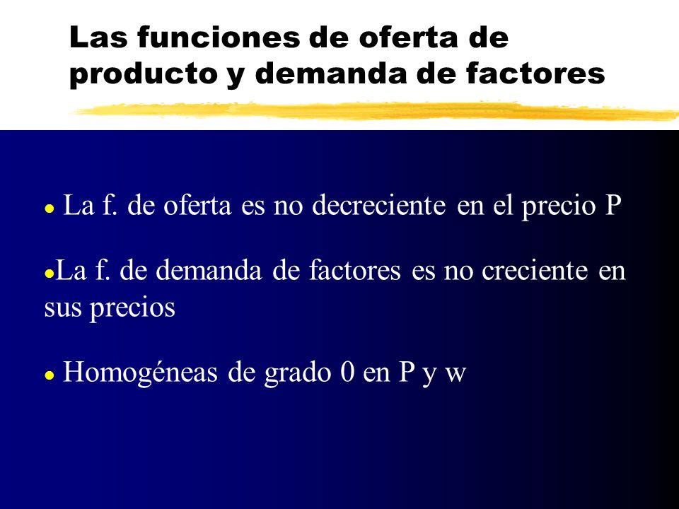 l La f. de oferta es no decreciente en el precio P l La f. de demanda de factores es no creciente en sus precios l Homogéneas de grado 0 en P y w Las