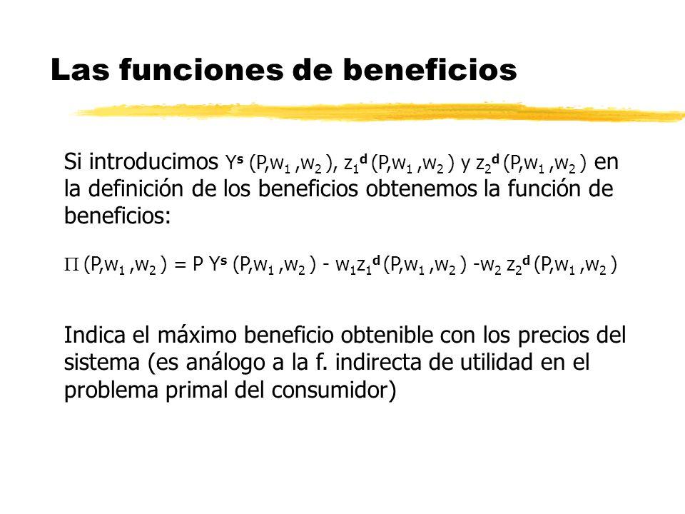 Las funciones de beneficios Si introducimos Y s (P,w 1,w 2 ), z 1 d (P,w 1,w 2 ) y z 2 d (P,w 1,w 2 ) en la definición de los beneficios obtenemos la