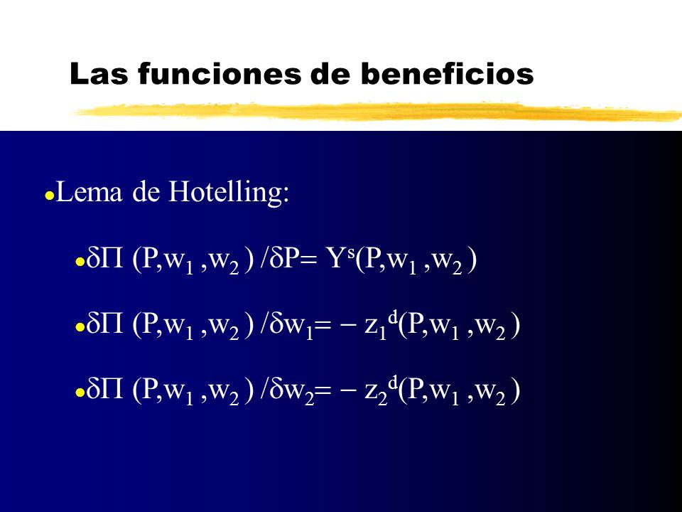 l Lema de Hotelling: (P,w 1,w 2 ) P Y s (P,w 1,w 2 ) (P,w 1,w 2 ) w 1 z 1 d (P,w 1,w 2 ) (P,w 1,w 2 ) w 2 z 2 d (P,w 1,w 2 ) Las funciones de benefici
