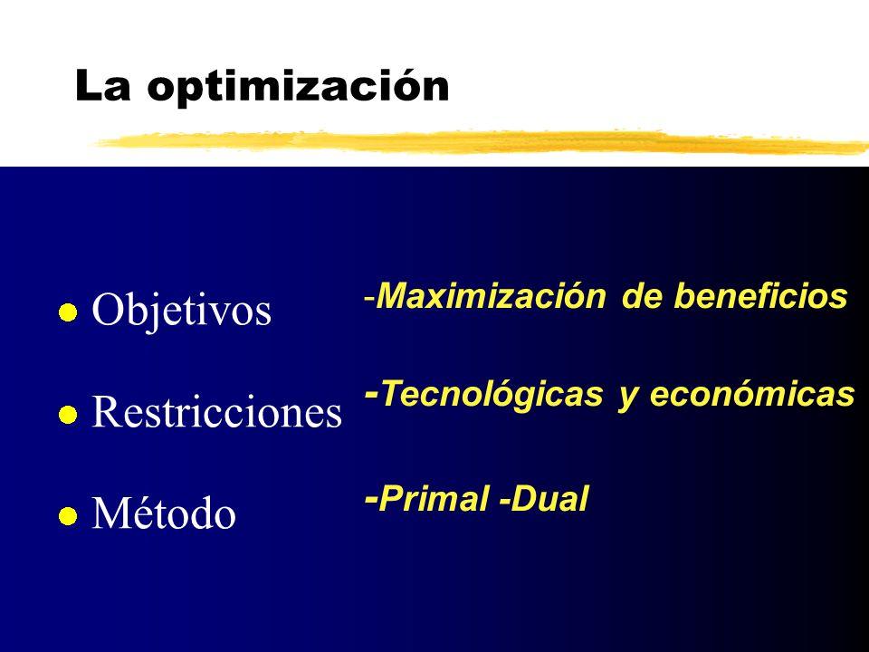Objetivos Restricciones Método La optimización -Maximización de beneficios - Tecnológicas y económicas - Primal -Dual