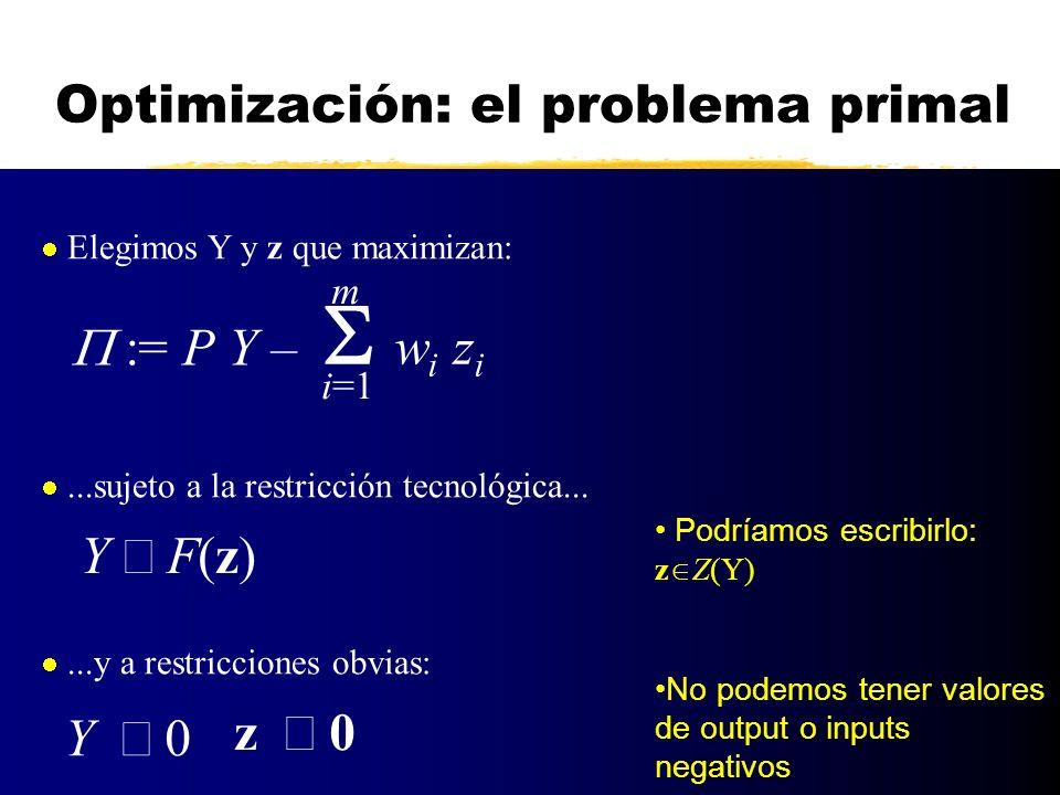 Optimización: el problema primal...sujeto a la restricción tecnológica... No podemos tener valores de output o inputs negativos Elegimos Y y z que max