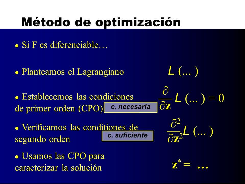 El equilibrio de la empresa Obtención de la elección óptima Y, z que resuelve el siguiente problema optimizador: Max (Y,z)=PY- w i z i s.a: Y F (z) En el caso de dos bienes m=2, obtención de Y, z 1, z 2 que solucione: Max (Y, z 1, z 2 )=PY- w 1 z 1 - w 2 z 2 s.a: Y F ( z 1, z 2 ) donde P, w 1 y w 2 son parámetros conocidos Con signo =
