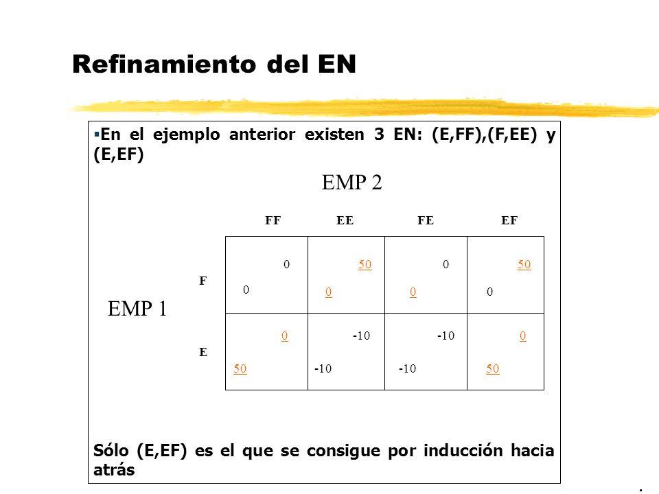 Refinamiento del EN En el ejemplo anterior existen 3 EN: (E,FF),(F,EE) y (E,EF) Sólo (E,EF) es el que se consigue por inducción hacia atrás. EMP 2 EMP