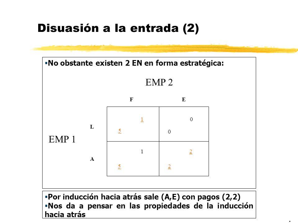 Disuasión a la entrada (2) No obstante existen 2 EN en forma estratégica:. EMP 2 EMP 1 5 FE L A 10 0 5 1 2 2 Por inducción hacia atrás sale (A,E) con