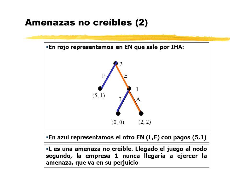 Amenazas no creíbles (2) En rojo representamos en EN que sale por IHA: 2 1 (2, 2) E F L A (0, 0) (5, 1) En azul representamos el otro EN (L,F) con pag