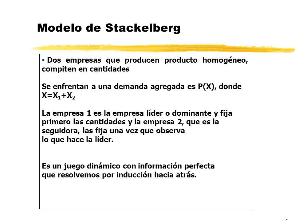 Modelo de Stackelberg Dos empresas que producen producto homogéneo, compiten en cantidades Se enfrentan a una demanda agregada es P(X), donde X=X 1 +X