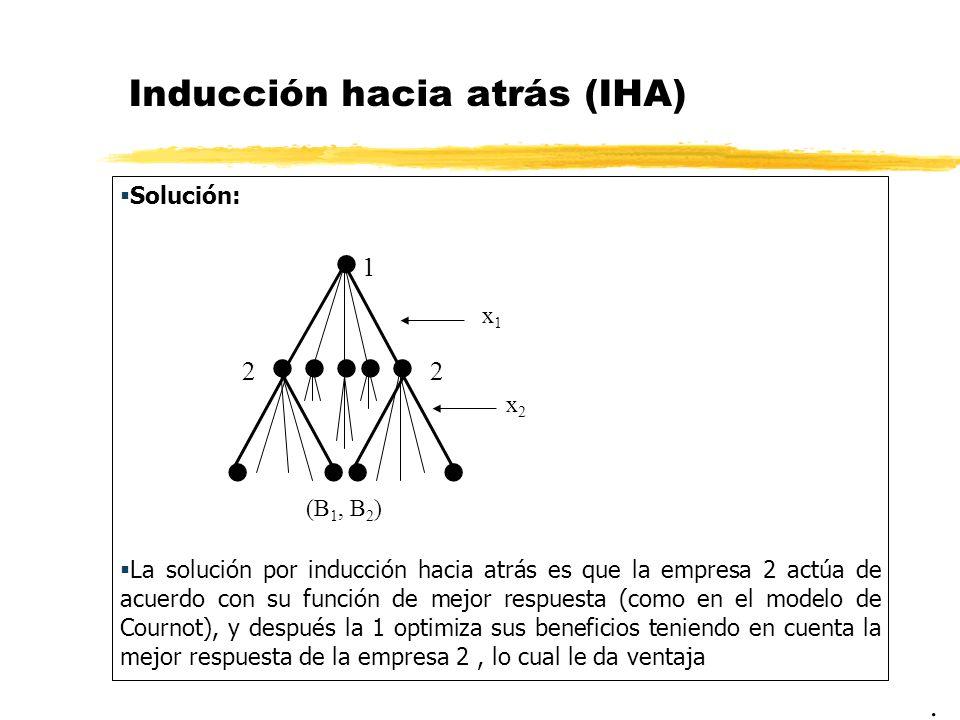 Inducción hacia atrás (IHA) Solución: La solución por inducción hacia atrás es que la empresa 2 actúa de acuerdo con su función de mejor respuesta (co