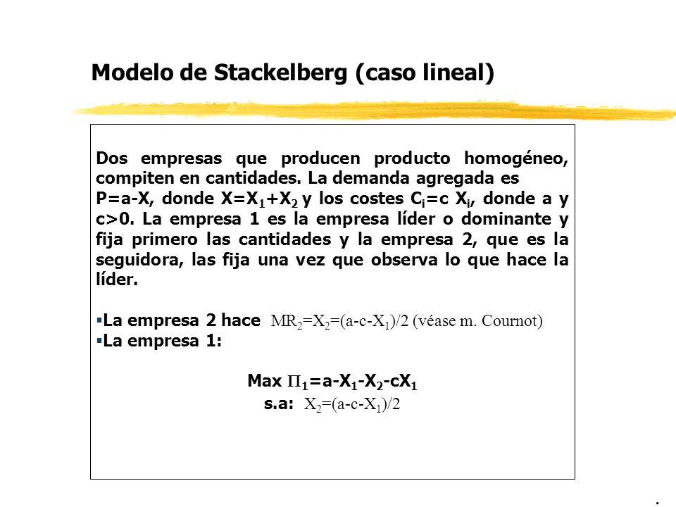 Dos empresas que producen producto homogéneo, compiten en cantidades. La demanda agregada es P=a-X, donde X=X 1 +X 2 y los costes C i =c X i, donde a