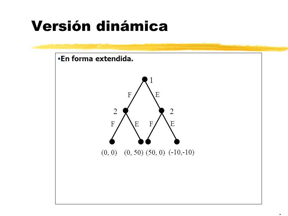 Racionalidad secuencial zLa solución por inducción hacia atrás incorpora el concepto de racionalidad secuencial: Todas las soluciones de equilibrio deben ser mejores respuestas en cada nodo de decisión.