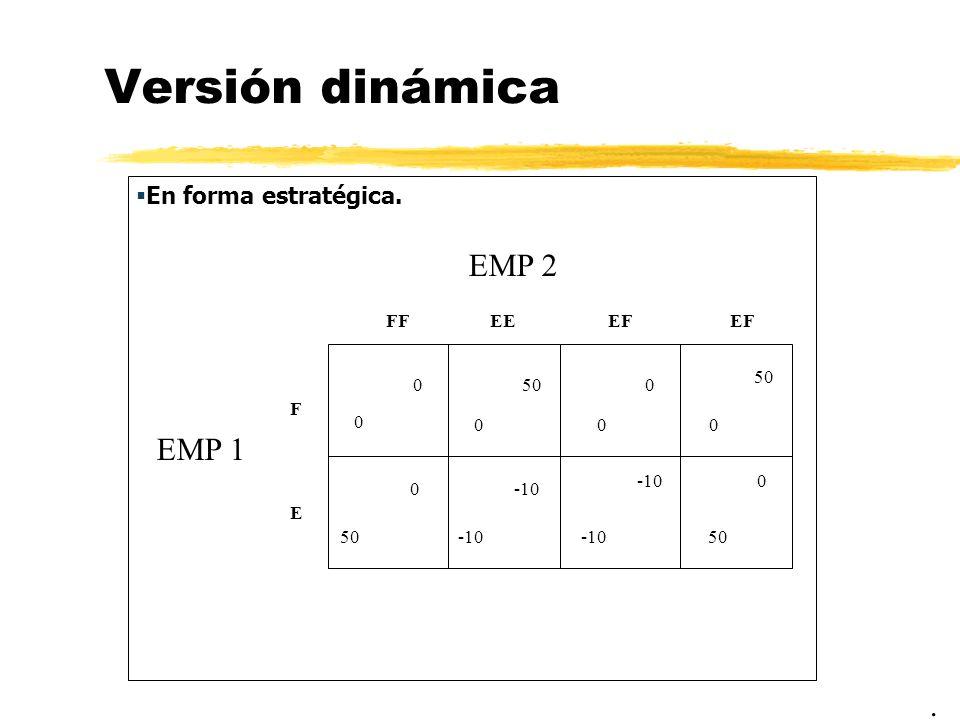 Conceptos de equilibrio zTenemos que definir los conceptos de equilibrio apropiados y estudiar sus implicaciones zEn todo caso, las soluciones de equilibrio tienen que ser algún equilibrio de Nash del juego (refinamientos del EN)
