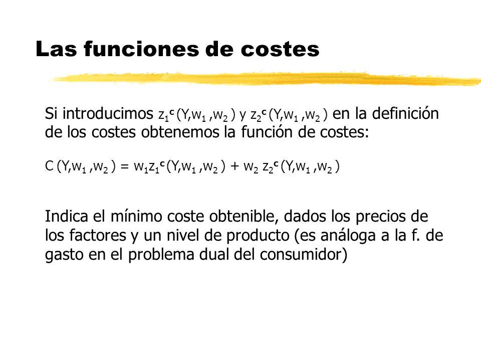 Las funciones de costes Si introducimos z 1 c (Y,w 1,w 2 ) y z 2 c (Y,w 1,w 2 ) en la definición de los costes obtenemos la función de costes: C (Y,w