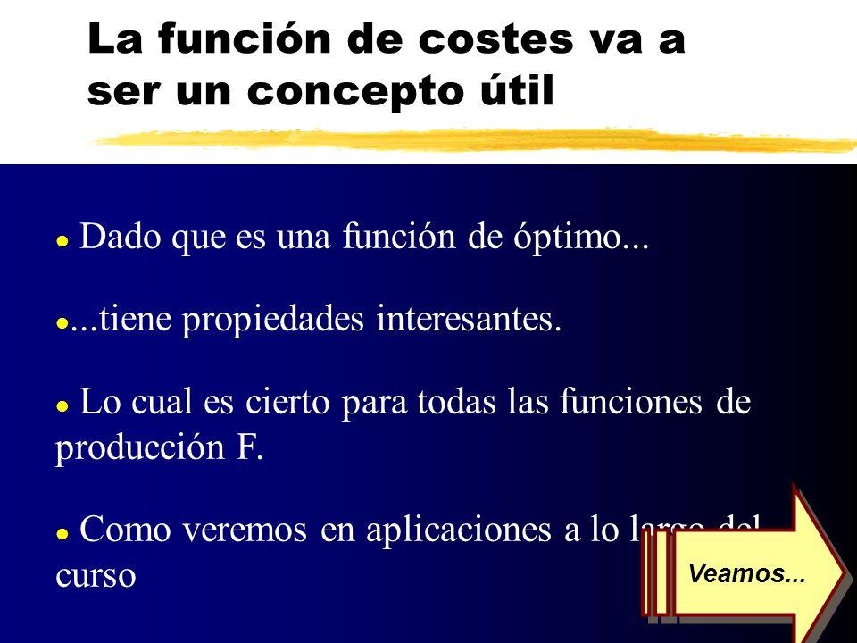 l Dado que es una función de óptimo... l...tiene propiedades interesantes. l Lo cual es cierto para todas las funciones de producción F. l Como veremo