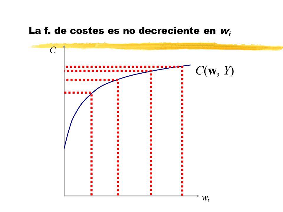 C(w, Y) wiwi C La f. de costes es no decreciente en w i