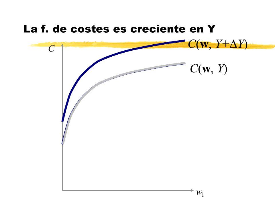 C(w, Y+ Y) wiwi C C(w, Y) La f. de costes es creciente en Y