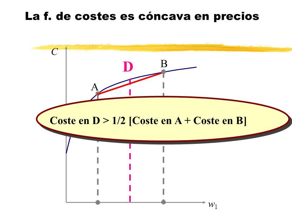 w1w1 D A B Coste en D > 1/2 [Coste en A + Coste en B] C La f. de costes es cóncava en precios