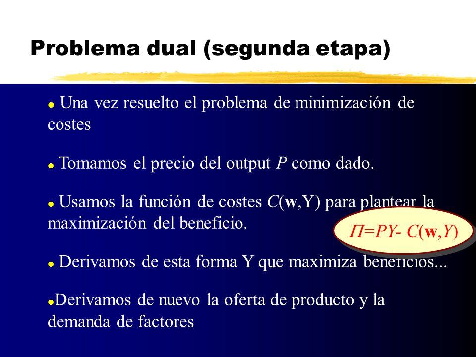 l Una vez resuelto el problema de minimización de costes l Tomamos el precio del output P como dado. l Usamos la función de costes C(w,Y) para plantea