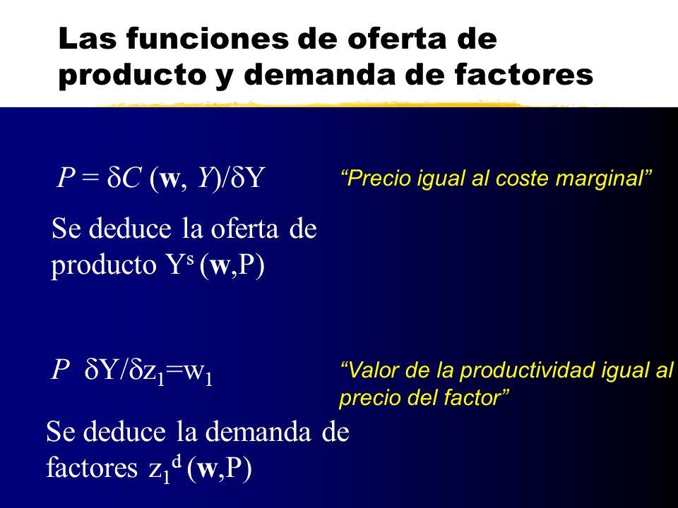 Las funciones de oferta de producto y demanda de factores P = C (w, Y)/ Y Precio igual al coste marginal Se deduce la oferta de producto Y s (w,P) P Y