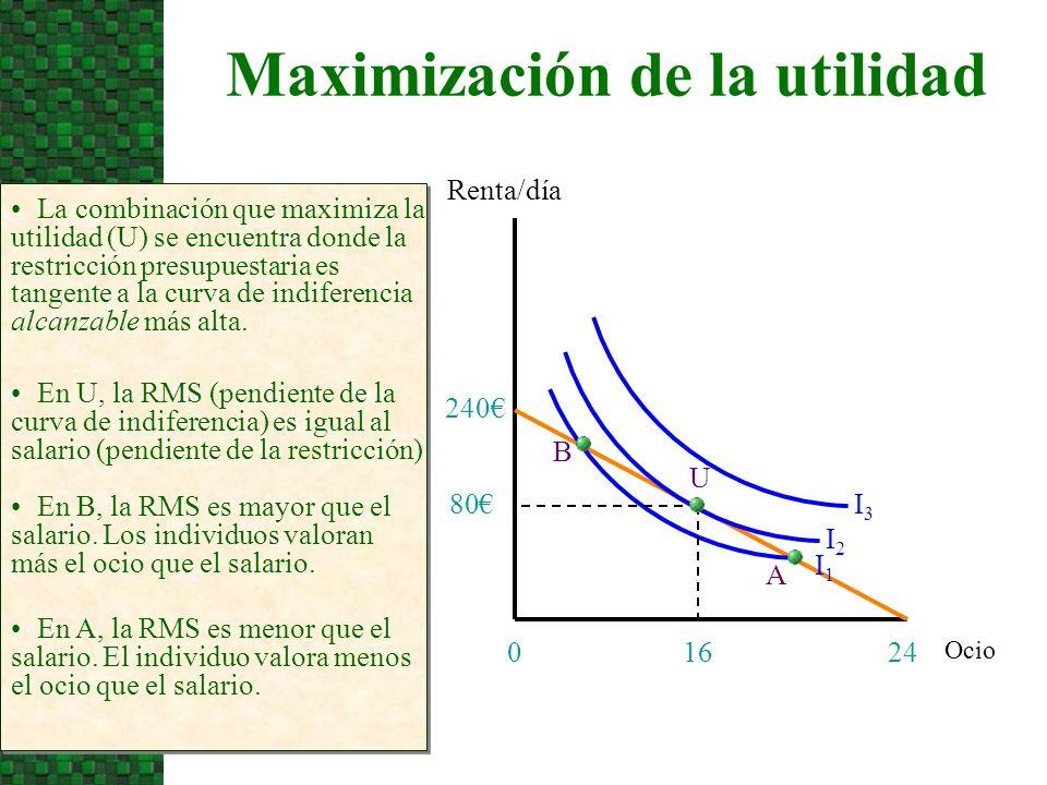Maximización de la utilidad Ocio Renta/día 240 La combinación que maximiza la utilidad (U) se encuentra donde la restricción presupuestaria es tangente a la curva de indiferencia alcanzable más alta.