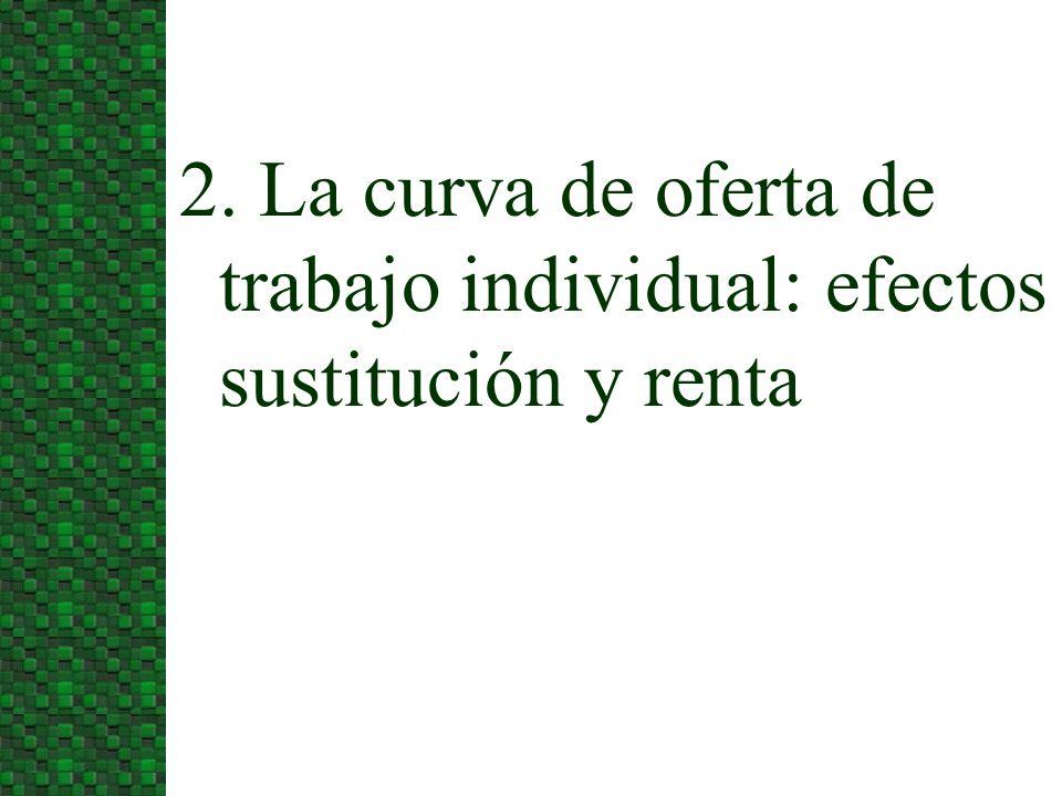2. La curva de oferta de trabajo individual: efectos sustitución y renta