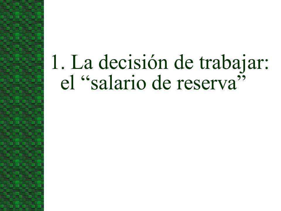 1. La decisión de trabajar: el salario de reserva