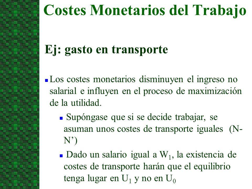 Costes Monetarios del Trabajo Ej: gasto en transporte n Los costes monetarios disminuyen el ingreso no salarial e influyen en el proceso de maximización de la utilidad.