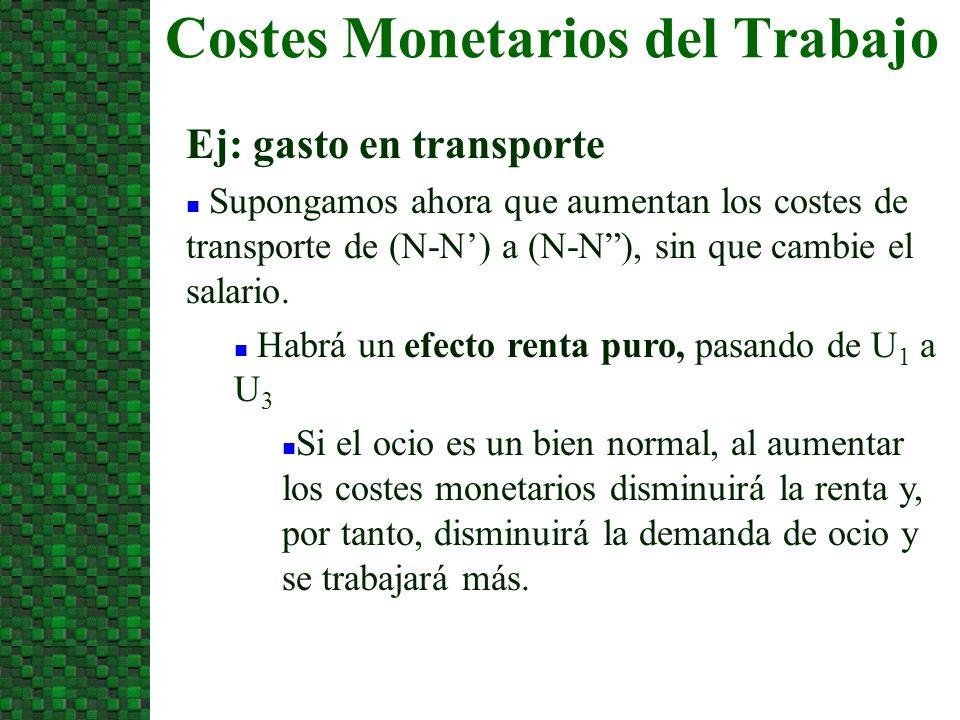 Costes Monetarios del Trabajo Ej: gasto en transporte n Supongamos ahora que aumentan los costes de transporte de (N-N) a (N-N), sin que cambie el salario.
