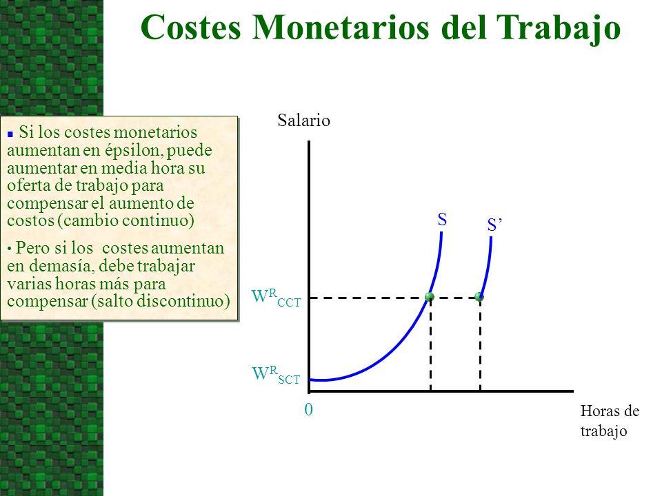 Horas de trabajo Salario 0 n Si los costes monetarios aumentan en épsilon, puede aumentar en media hora su oferta de trabajo para compensar el aumento