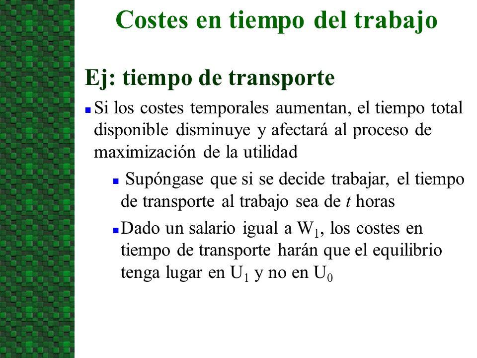 Ej: tiempo de transporte n Si los costes temporales aumentan, el tiempo total disponible disminuye y afectará al proceso de maximización de la utilida