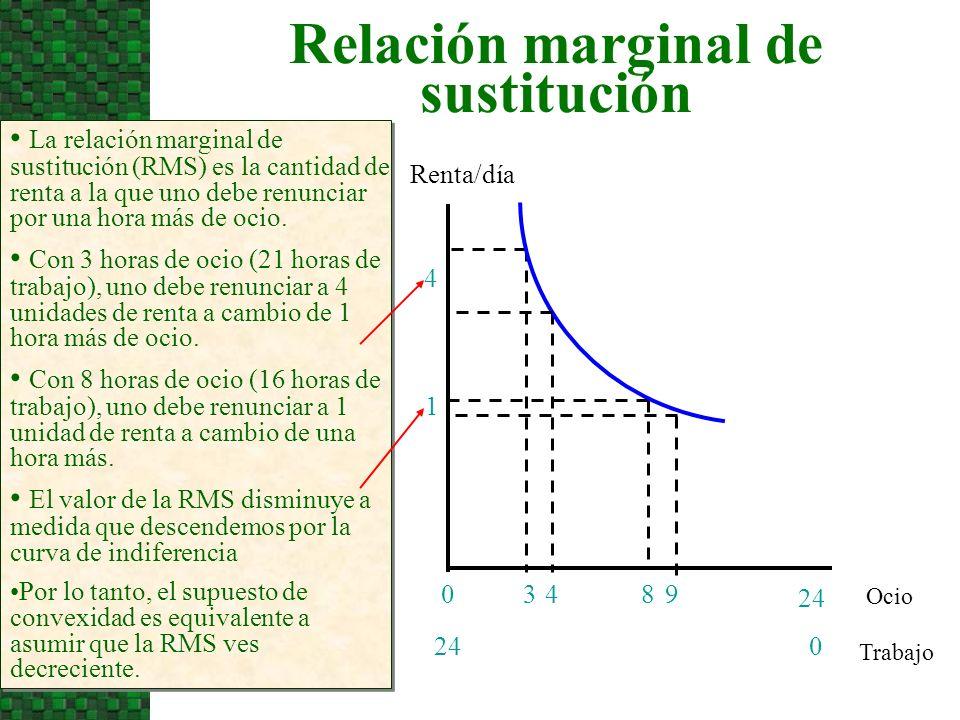 Relación marginal de sustitución Ocio Renta/día 3498 24 0 4 1 La relación marginal de sustitución (RMS) es la cantidad de renta a la que uno debe renunciar por una hora más de ocio.
