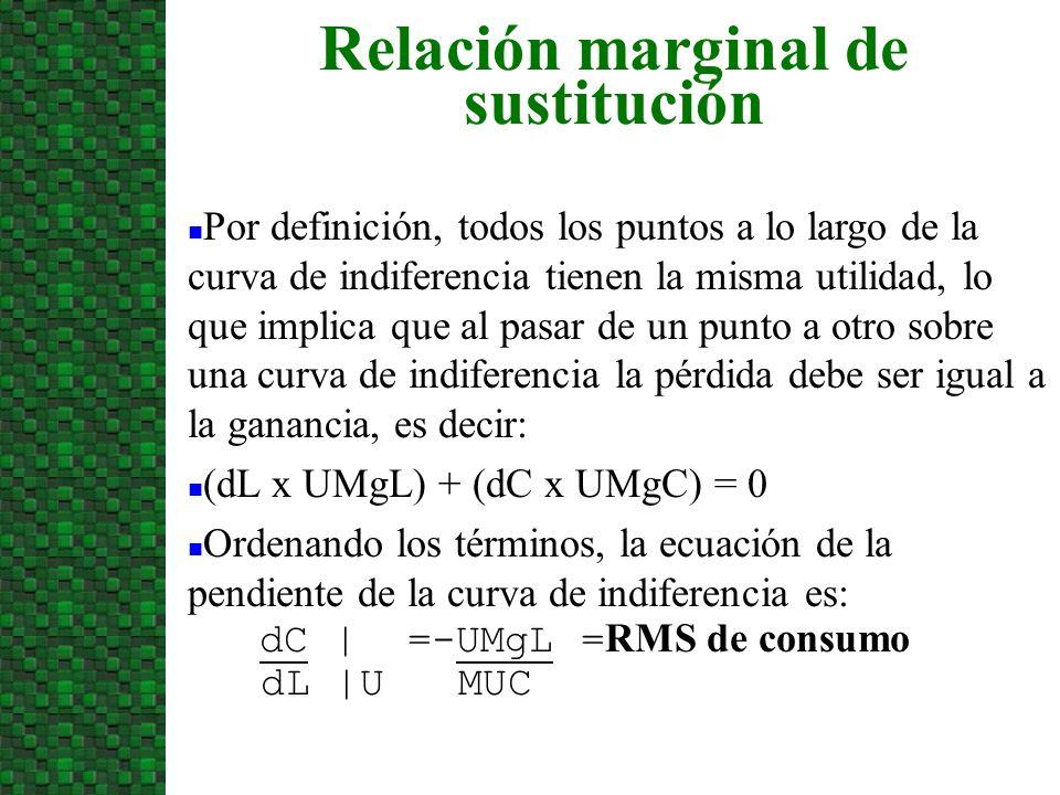 Relación marginal de sustitución n Por definición, todos los puntos a lo largo de la curva de indiferencia tienen la misma utilidad, lo que implica que al pasar de un punto a otro sobre una curva de indiferencia la pérdida debe ser igual a la ganancia, es decir: n (dL x UMgL) + (dC x UMgC) = 0 n Ordenando los términos, la ecuación de la pendiente de la curva de indiferencia es: dC | =-UMgL = RMS de consumo dL |U MUC