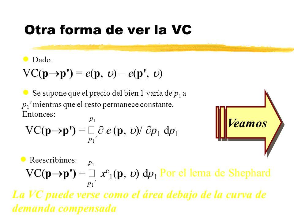 Otra forma de ver la VC Se supone que el precio del bien 1 varía de p 1 a p 1 ' mientras que el resto permanece constante. Entonces: VC(p p') = e (p,