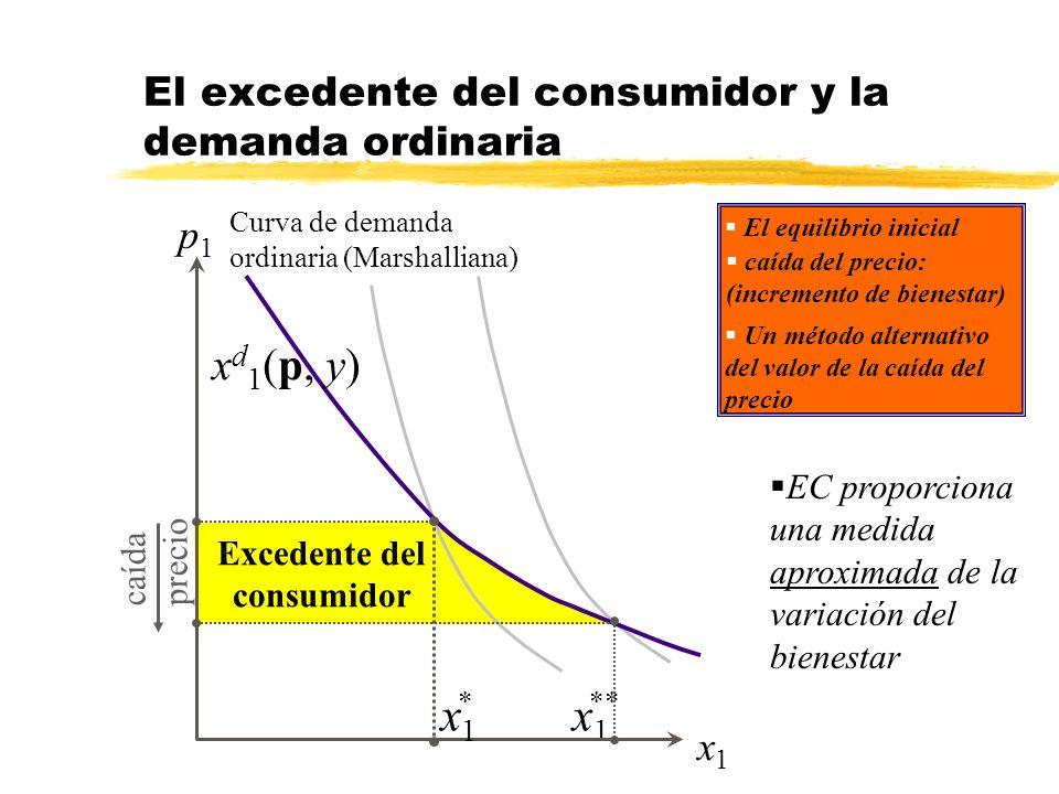 El excedente del consumidor y la demanda ordinaria x1x1 caída precio x1x1 p1p1 *** x1x1 x d 1 (p, y) El equilibrio inicial caída del precio: (incremen