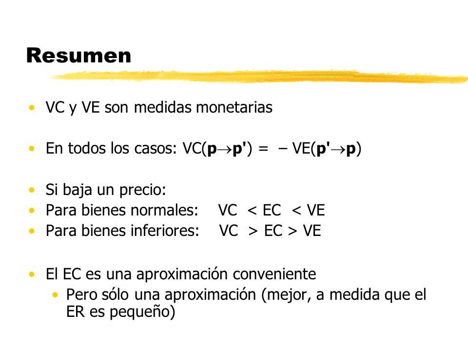Resumen VC y VE son medidas monetarias En todos los casos: VC(p p') = – VE(p' p) Si baja un precio: Para bienes normales: VC < EC < VE Para bienes inf