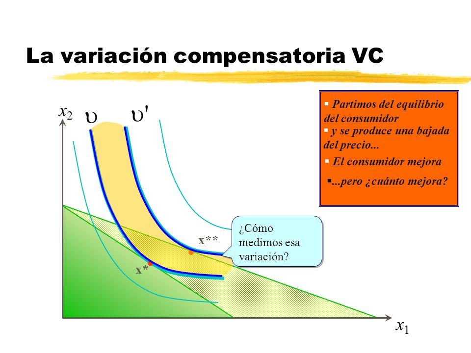 La variación compensatoria VC x1x1 x* Partimos del equilibrio del consumidor y se produce una bajada del precio... El consumidor mejora ' x** x2x2...p