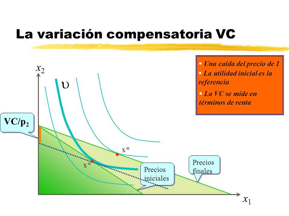 La variación compensatoria VC x1x1 x* Una caída del precio de 1 La utilidad inicial es la referencia Precios iniciales Precios finales La VC se mide e