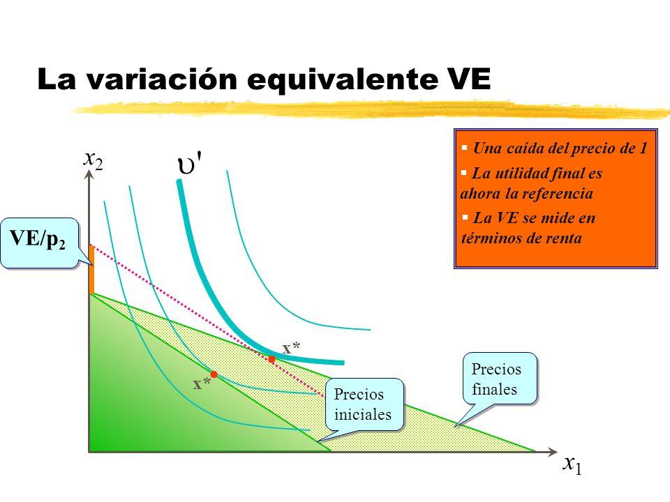 La variación equivalente VE x1x1 x* ' Una caída del precio de 1 La utilidad final es ahora la referencia Precios iniciales Precios finales La VE se mi
