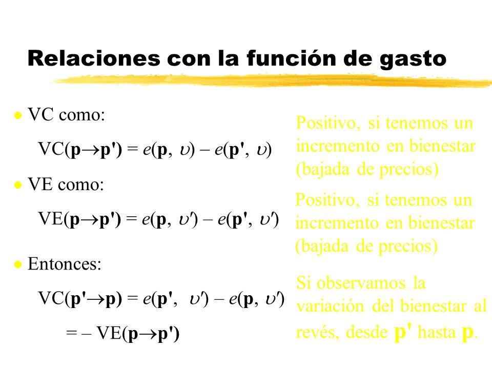 Relaciones con la función de gasto VE como: VE(p p') = e(p, ') – e(p', ') VC como: VC(p p') = e(p, ) – e(p', ) Positivo, si tenemos un incremento en b
