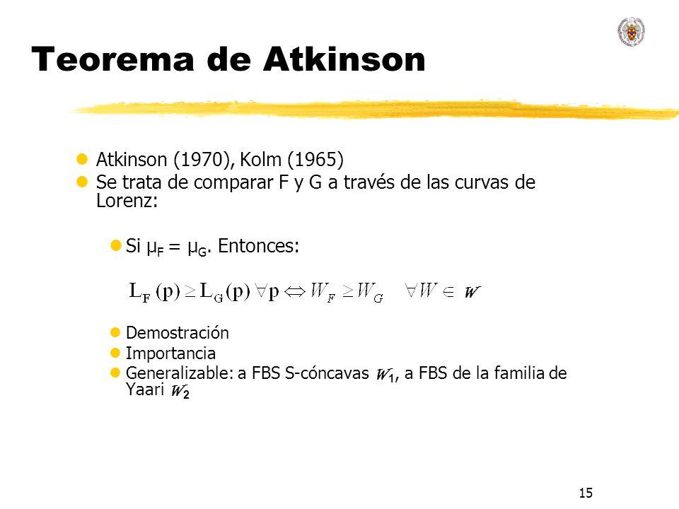 15 Teorema de Atkinson lAtkinson (1970), Kolm (1965) lSe trata de comparar F y G a través de las curvas de Lorenz: lSi μ F = μ G. Entonces: W lDemostr