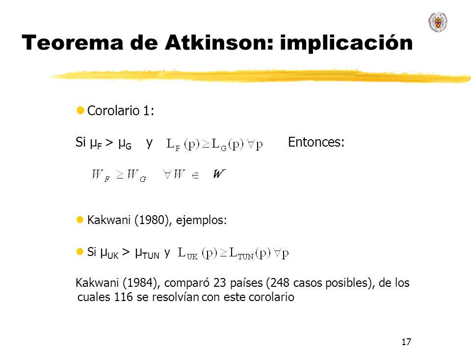 17 Teorema de Atkinson: implicación lCorolario 1: Si μ F > μ G y Entonces: W lKakwani (1980), ejemplos: lSi μ UK > μ TUN y Kakwani (1984), comparó 23