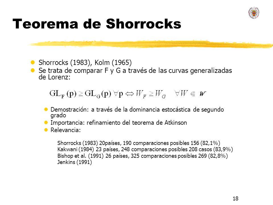 18 Teorema de Shorrocks lShorrocks (1983), Kolm (1965) lSe trata de comparar F y G a través de las curvas generalizadas de Lorenz: W lDemostración: a