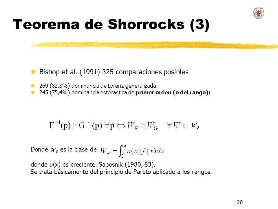 20 Teorema de Shorrocks (3) lBishop et al. (1991) 325 comparaciones posibles l269 (82,8%) dominancia de Lorenz generalizada l245 (75,4%) dominancia es
