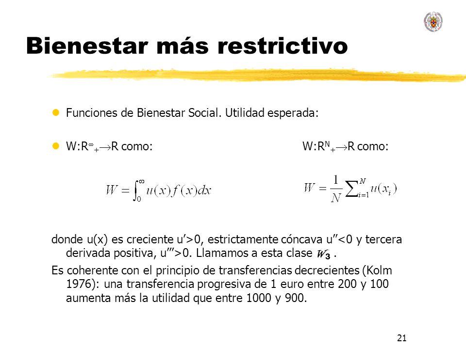 21 Bienestar más restrictivo lFunciones de Bienestar Social. Utilidad esperada: lW:R + R como: W:R N + R como: donde u(x) es creciente u>0, estrictame