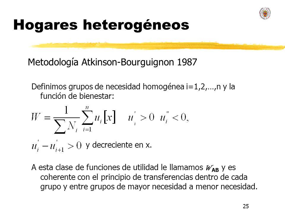 25 Hogares heterogéneos Metodología Atkinson-Bourguignon 1987 Definimos grupos de necesidad homogénea i=1,2,…,n y la función de bienestar: y decrecien