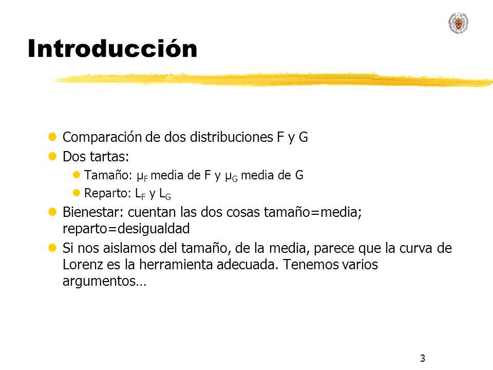 3 Introducción lComparación de dos distribuciones F y G lDos tartas: lTamaño: μ F media de F y μ G media de G lReparto: L F y L G lBienestar: cuentan
