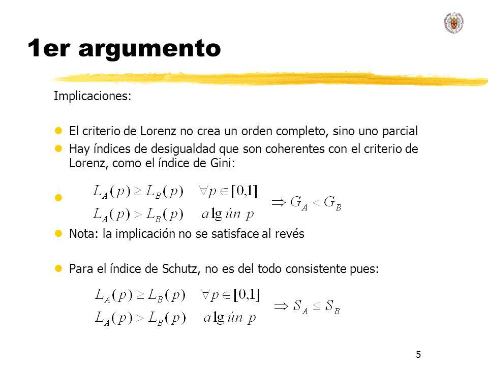 5 1er argumento Implicaciones: lEl criterio de Lorenz no crea un orden completo, sino uno parcial lHay índices de desigualdad que son coherentes con e