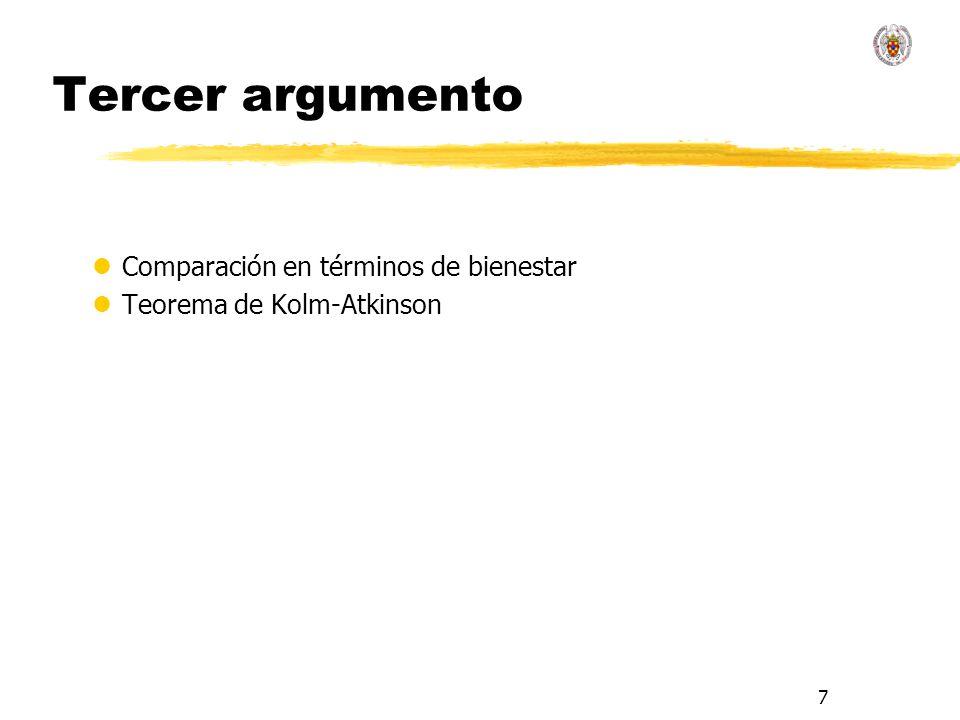7 Tercer argumento lComparación en términos de bienestar lTeorema de Kolm-Atkinson