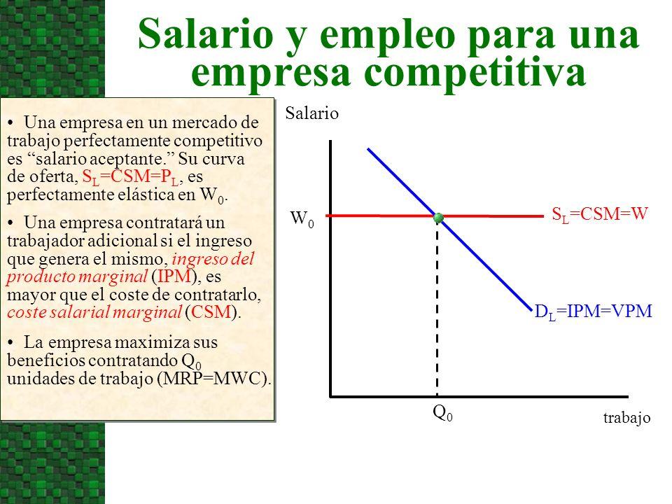 Salario y empleo para una empresa competitiva Salario Una empresa en un mercado de trabajo perfectamente competitivo es salario aceptante. Su curva de