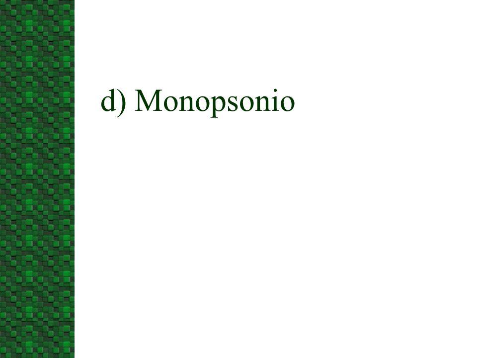 d) Monopsonio