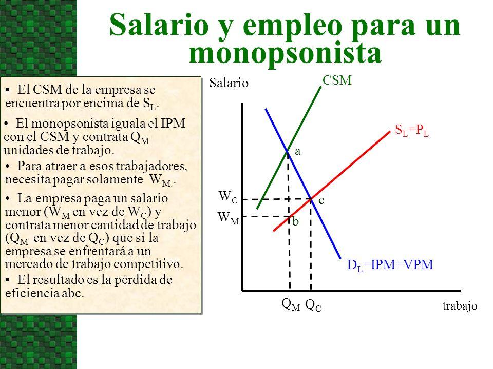 Salario y empleo para un monopsonista Salario El CSM de la empresa se encuentra por encima de S L. Para atraer a esos trabajadores, necesita pagar sol